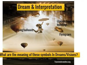 "Dreams and Interpretation ""Hear God Through Your Dreams"""