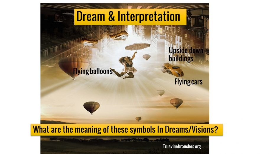 Dream and Interpretation